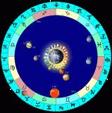 Космограмма или тебе тоже полезна астрология
